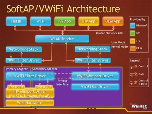 vwifi-architecture.jpg